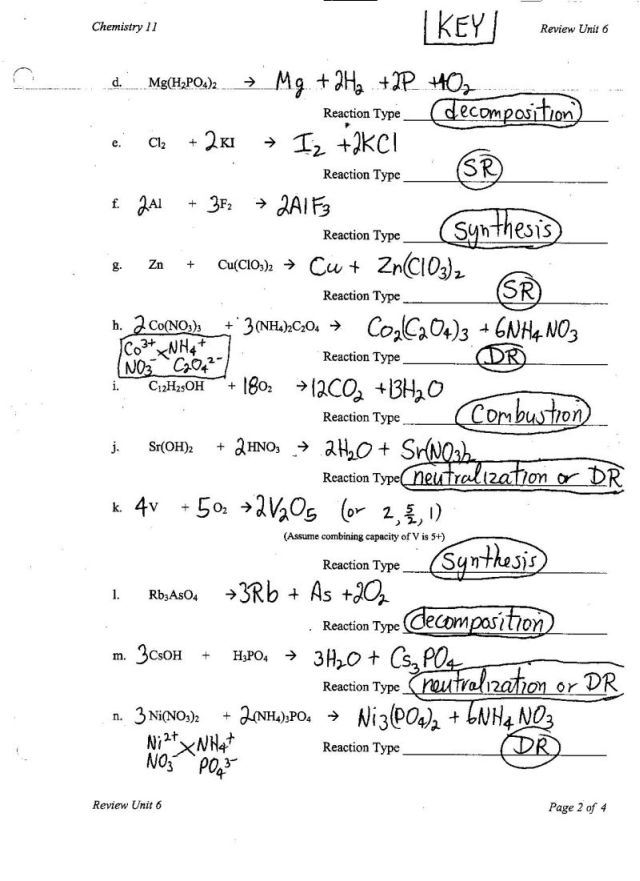 Types Of Chemical Reactions Worksheet Answers Reviewunit6 (word) keyp1 ...
