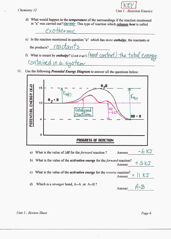 Un1ReviewKEYp6jpg – Solubility Curves Worksheet