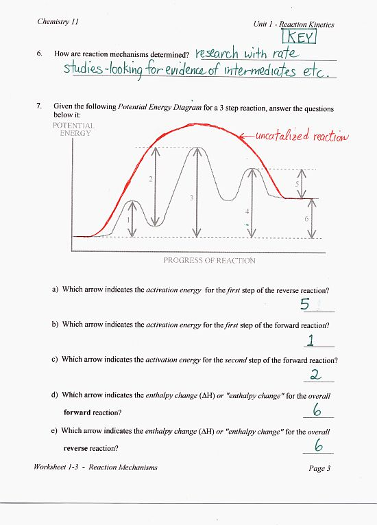 Chemistry 12 – Energy Diagram Worksheet