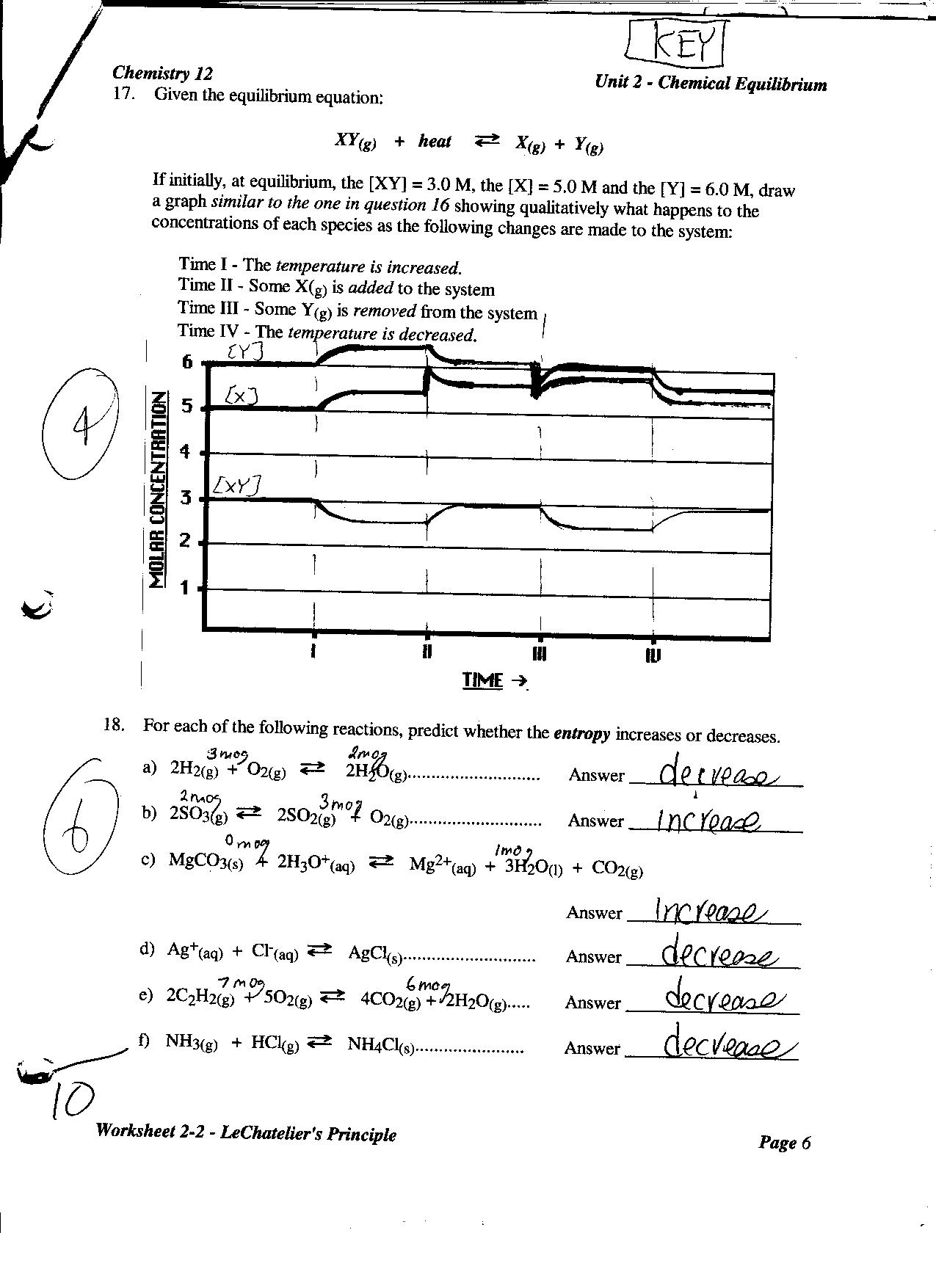 what is sapir whorf thesis martin luther and the 95 thesis help – Basic Chemistry Worksheet